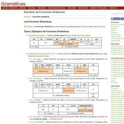 Ejemplos de Funciones Sintácticas