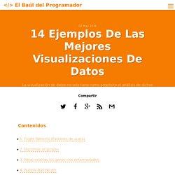 14 Ejemplos De Las Mejores Visualizaciones De Datos