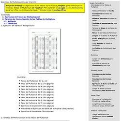 Ejercicios de Multiplicación para Imprimir