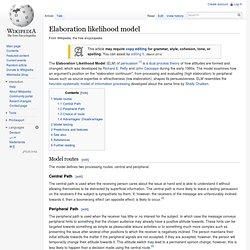 Elaboration likelihood model