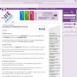 Les étapes d'élaboration de la loi - Information vie-publique.fr