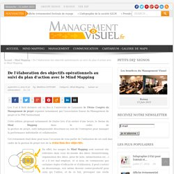 De l'élaboration des objectifs opérationnels, au suivi du plan d'action avec le Mind Mapping