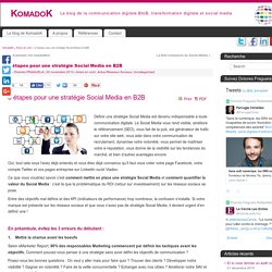 Elaborer une stratégie social media en B2B