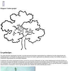 Elaguer l'arbre projet