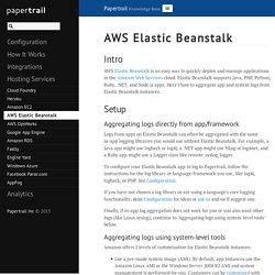 AWS Elastic Beanstalk · Papertrail