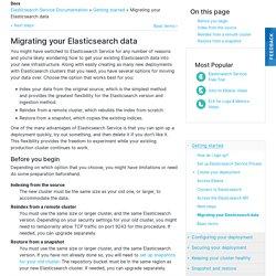 Elasticsearch Service Documentation