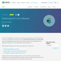 Elasticsearch 5.0.0 GA released