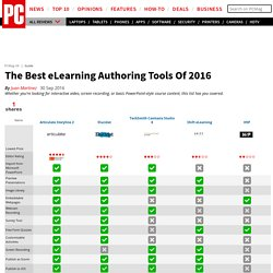 The Best eLearning Authoring Tools Of 2016 - Cloud Services