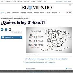 Elecciones Generales 2016: ¿Qué es la ley D'Hondt?
