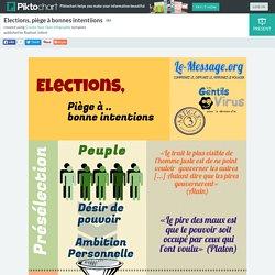 Elections, piège à bonnes intentiions