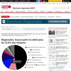 Elections Régionales 2015 : actualité et infos, dates, scrutins, sondages, candidats