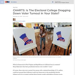CHARTS: The Electoral College May Be Dragging Down Voter Turnout In Your State