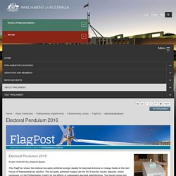 Electoral Pendulum 2016 : Parliament of Aust.