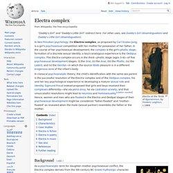 Electra complex