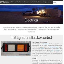 Electrical - DIY Camper