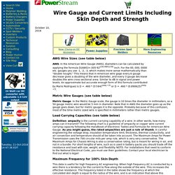 American Wire Gauge table and AWG Electrical Current Load Limits with skin depth frequencies and wire breaking strength