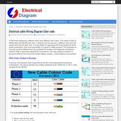 Electrical cable Wiring Diagram Color code