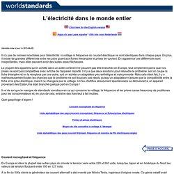 L'électricité dans le monde entier: toutes les informations sur les prises électriques, les fiches, les voltages, la fréquence, etc.