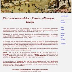 Electricité renouvelable : France - Allemagne … Europe