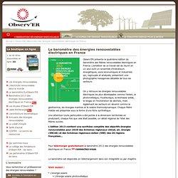 Electricité verte - Certificats verts
