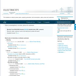Electricity - Data - U.S. Energy Information Administration (EIA)