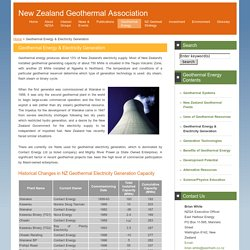 Geothermal Energy & Electricity Generation - New Zealand Geothermal Association