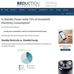 Standby Power: is it really 10% of Household Electricity Consumption?