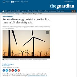 Renewable energy outstrips coal for first time in UK electricity mix