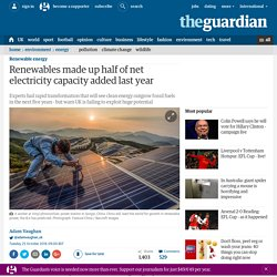 *Graphs! Renewables made up half of net electricity capacity added last year