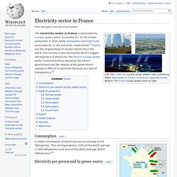 Electricity sector in France - Wikipedia