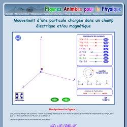 Mouvement d'un particule chargée dans un champ électromagnétique