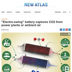 """""""Electro-swing"""" battery captures CO2 from power plants or ambient air"""