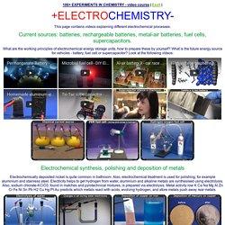 +Electrochemistry-