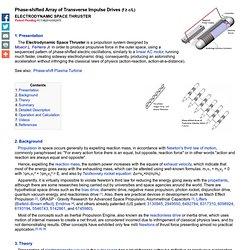 Electrodynamic Space Thruster
