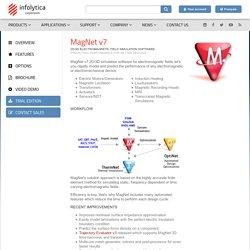 Magnet 3D - Infolytica