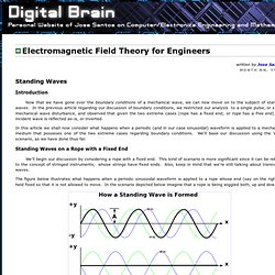- [ Electromagnetic Field Theory for Engineers ]