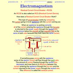 GCSE PHYSICS - Electromagnetism - How does a Residual Current Circuit Breaker Work? - RCCB