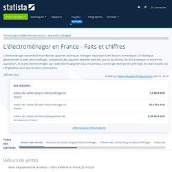 L'électroménager en France - Faits et chiffres