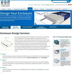 Custom Electronic Enclosures: CAD Design Services