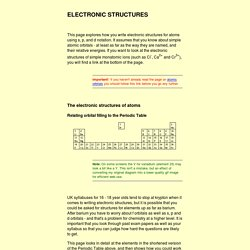 electronic structures of atoms