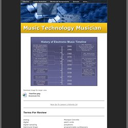 History of Electronic Music Timeline - Music Technology Musician