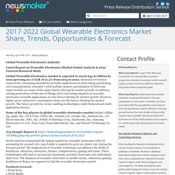 2017-2022 Global Wearable Electronics Market Share, Trends, Opportunities & Forecast