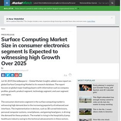 Surface Computing Market Size in consumer electronics segment Is Expected to witnessing high Growth Over 2025