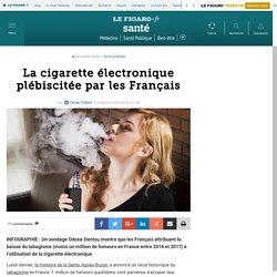 La cigarette électronique plébiscitée par les Français