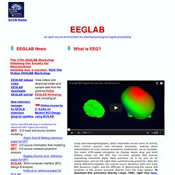 EEGLAB - Open Source Matlab Toolbox for Electrophysiological Research
