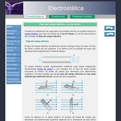 Ley de Gauss para Campo Eléctrico