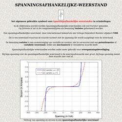 Elektronica Spanningsafhankelijke-weerstand