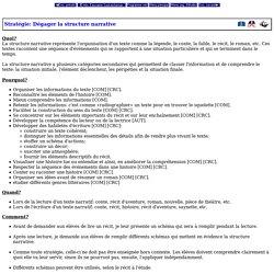 Programme d'études - Niveau élémentaire - Écoles fransaskois - Stratégie: Dégager la structure narrative
