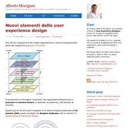 Nuovi elementi dello user experience design - Alberto Mucignat
