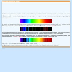 Elementos Químicos: Espectros